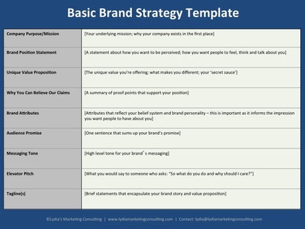 Brand strategy template for Brand assessment template