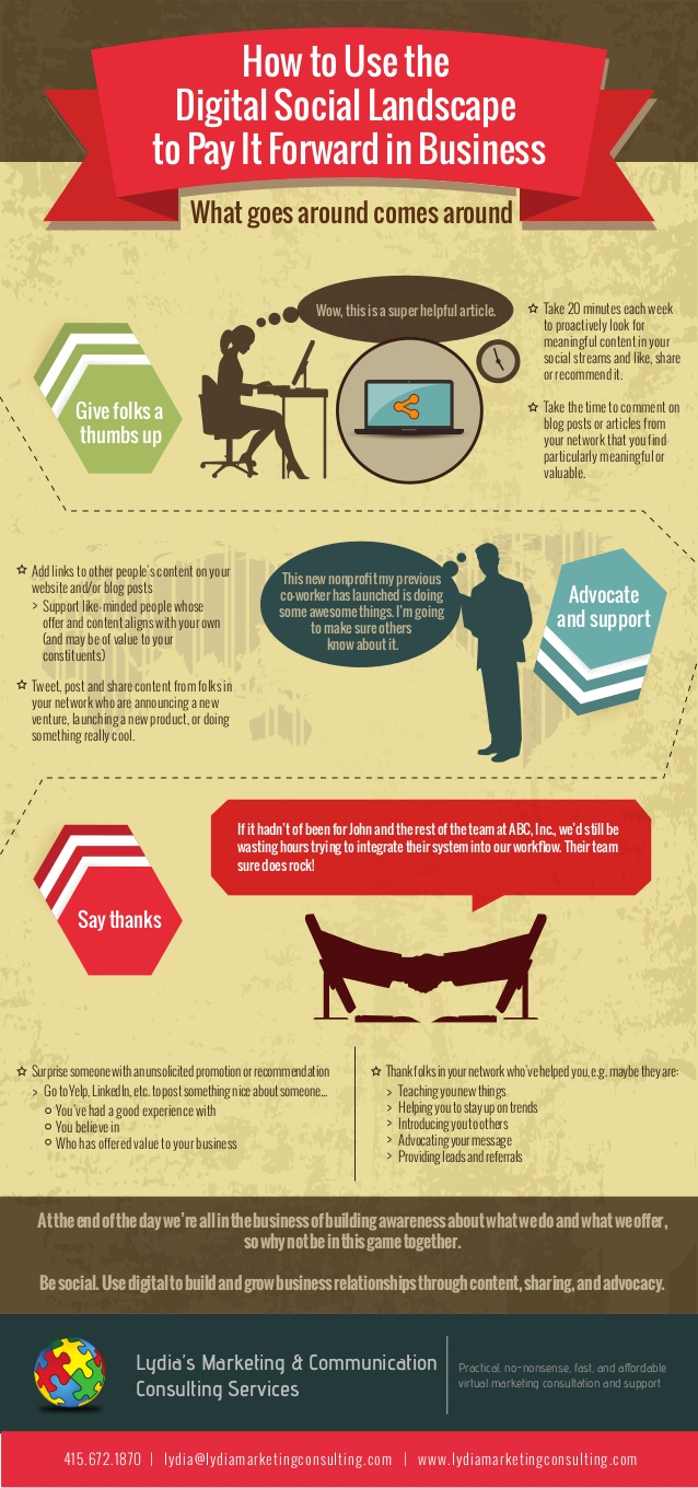 how-to-use-the-digital-social-landscape-to-pay-it-forward-in-business-1-638