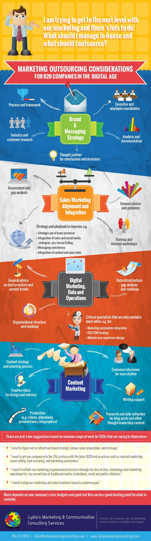infographic-b2b-marketing-outsourcing-considerations-and-tips