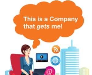 Content Marketing: Messaging vs Copy