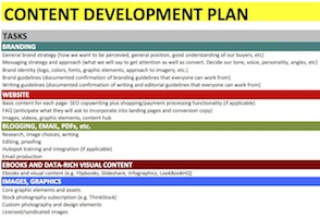 Content Marketing Consultant Project Sample